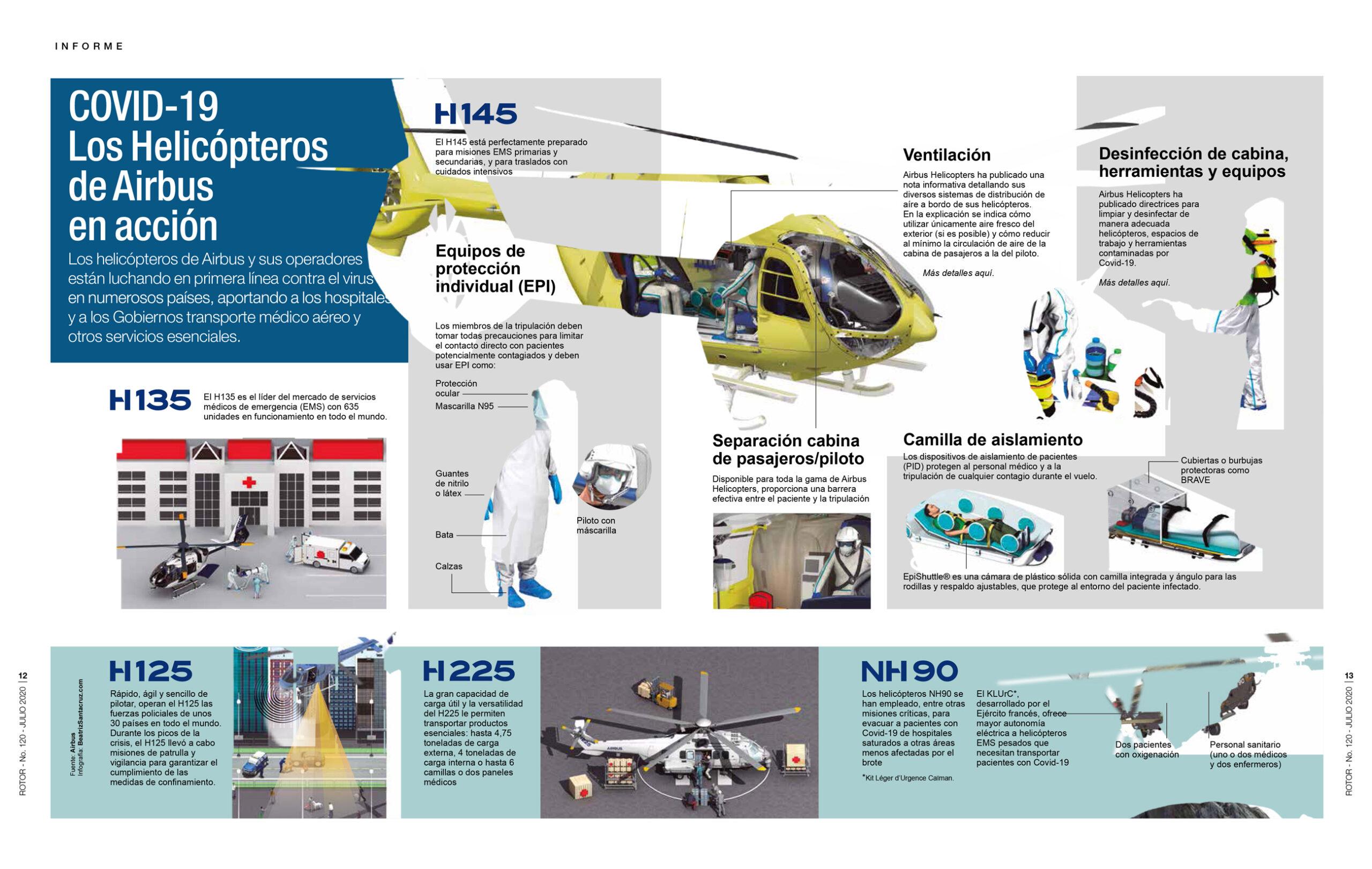 Infografia Covid Rotor-01