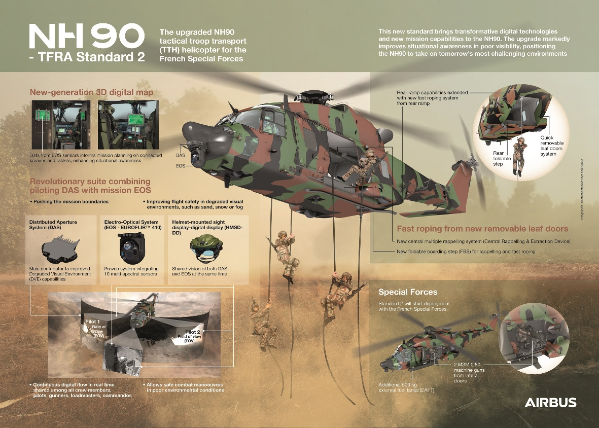 20200625_NH90_infographic_draft