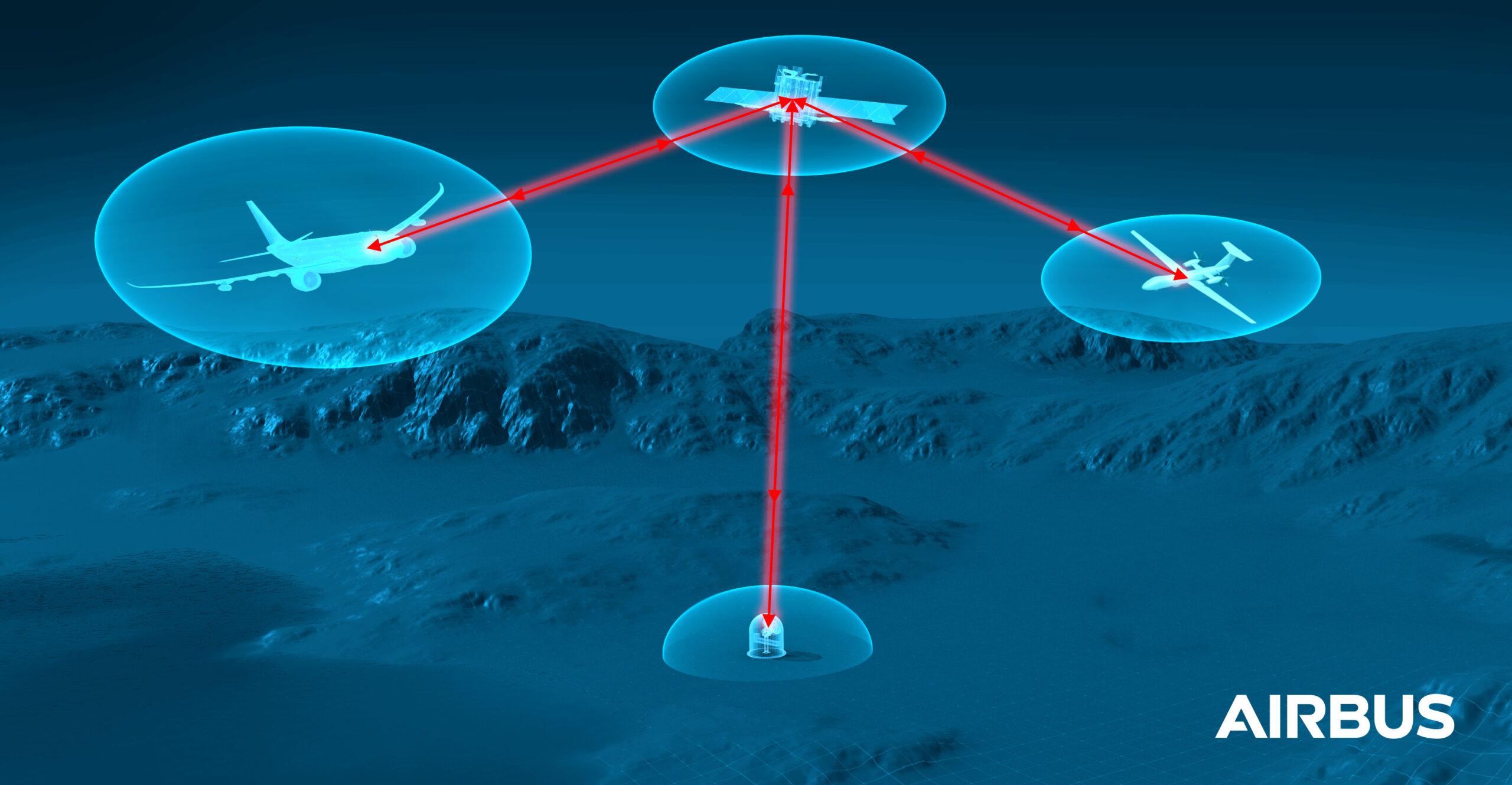 Airbus Laser comunicaciones